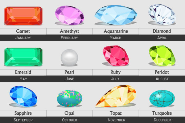 Chart showing a mix of modern and traditional birthstones by month.